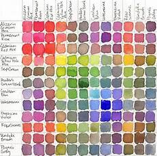 Best Look Paint Color Chart Tip Make A Color Chart So You Can Test What Your Paints