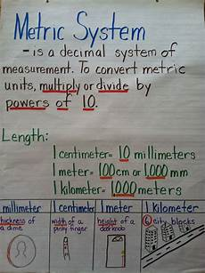 Metric System Chart Fifth Grade Anchor Chart For Metric Conversions