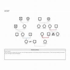 Genogram Template Maker Family Tree Templated Free Online Family Tree Maker
