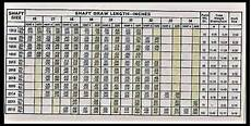 Easton Shaft Size Chart Stickbow Com S Quot Leatherwall Quot Traditional Archery