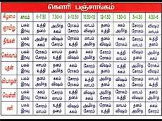 Horoscope Chart In Tamil With Predictions Tamil Horoscopes Birth Date Tamil Astrology In 2013