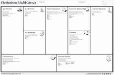 Canvas Business Model 5 7 Imagine And Develop Your Business Business Model