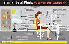 Correct Lifting Technique For Light To Medium Weight How To Design Your Home Office For Productivity The