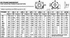 Motor Frame Size Chart Wallpaperall