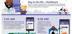 Microsoft Health Benefits Microsoft Teams Basics Amp Business Benefits Capitol Presence