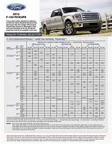 2019 F 150 Payload Chart 2013 Ford F 150 Towing Guide Augusta Ga