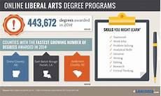 Liberal Arts Degree Jobs Online Liberal Arts Degree Liberal Arts Subjects Online
