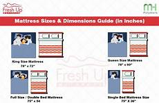 Bed Size Chart India Mattress Size Chart Amp Dimensions In India Choose The