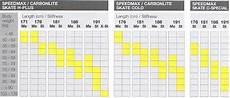 Salomon Nordic Weight Chart Fischer Speedmax Skate Plus Stiff 15 16