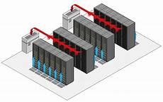 Data Center Hvac Design Data Center Planning Amp Standards Abcom