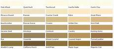 Lowes Paint Color Chart How To Decorate Like Kate
