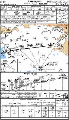 Ltai Airport Charts Klax Chart Pdf