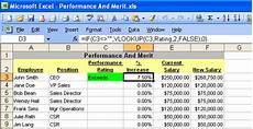 Spreadsheets For Business Microsoft Excel My Best Friend Heet Pandya Vyas