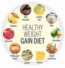 How To Gain Weight By Food Chart A Healthy Weight Gain Diet Femina In