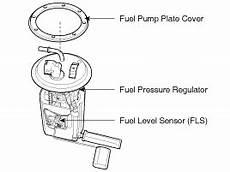 Hyundai Elantra Fuel Pump Repair Procedures Fuel