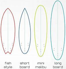 Surfboard Size Chart Surfing Mini Malibu Funboard Board Size Chart