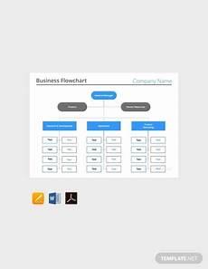 Flow Chart Template Google Docs 10 Flow Chart Templates In Google Docs Free Amp Premium