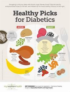 diabetes diet healthy foods for diabetics infographic