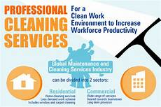 Cleaner Company Names 401 Good Ideas For Cleaning Company Names Brandongaille Com