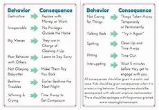 Consequences For Bad Behavior Chart The 25 Best Kids Behavior Ideas On Pinterest Child