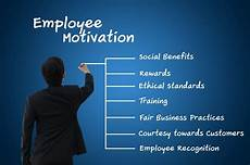 Types Of Motivation In The Workplace Build A Successful Dealership Starting With Employee