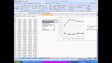 Common Size Financial Statements Financial Statement Analysis Common Size Analysis Youtube