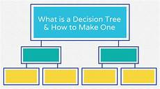 Making A Decision Tree What Is A Decision Tree And How To Make One Templates