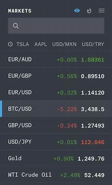 Wcx Price Chart Wcx Crypto Trading Platform Full Review 187 Nulltx