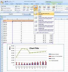 Excel Chart Mouse Over Label Format A Chart Data Series Chart Data 171 Chart