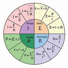 Ohm Chart File Ohm S Law Pie Chart Svg Wikimedia Commons