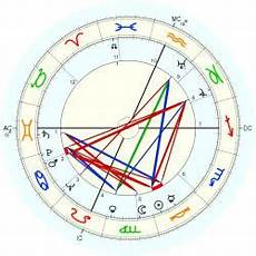 Marbles Natal Chart Alice Marble Horoscope For Birth Date 28 September 1913