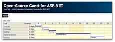 Vb Net Gantt Chart Open Source Gantt Chart For Asp Net C Vb Net