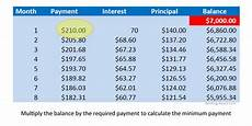 Amortization Schedule Mortgage Extra Payments Mortgage Amortization Schedule Excel Template With Extra