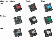Mx Switches Chart Mechanocommander An Introduction To Keyboards Metanophilia