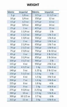 Grain Weight Conversion Chart Conversion Charts For Cooking Your Guardian Chef