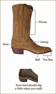 Cowboy Boot Fitting Chart Bhd S Musings How To Get Really Tight Cowboy Boots On