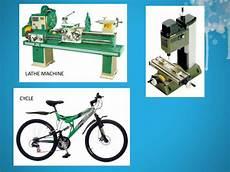Compound Machines Simple Amp Compound Machines