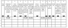 Capital Cost Allowance Chart For Vehicle Capital Cost Allowance Example