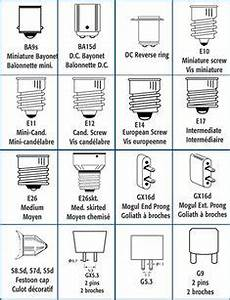 Halogen Bulb Sizes Chart Light Bulb Base Sizes Us Light Bulb Base Types Pacific