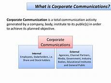 Corporate Communications Corporate Communications