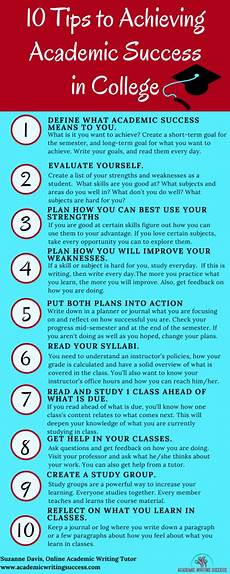 Tips For Starting College 10 Awesome Tips For Academic Success In College Academic