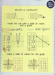Tables And Graphs Functions Tables And Graphs Inb Pages Mrs E Teaches Math