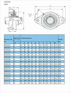 Flange Bearing Size Chart Stainless Steel Heavy Duty Insert Bearing 204pr E Buy