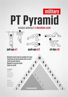 Pt Workouts Navy Seal Eoua Blog