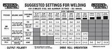 Mig Welder Settings Chart Mig Welder Settings For Various Metal Thickness S
