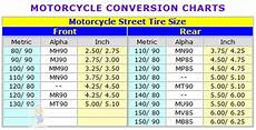 Tire Price Comparison Chart Tire Question Size Page 2