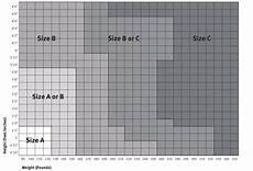 Embody Vs Aeron Herman Miller Comparison Amp Buyer S Guide