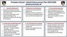 School Development Plan Secondary Whole School Improvement Plan Presdales School Amp Sixth