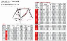 Pinarello Fp Quattro Size Chart Pinarello Sizing Help Please Bike Forums