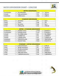Metric System Chart Metric To Standard Conversion Chart Us